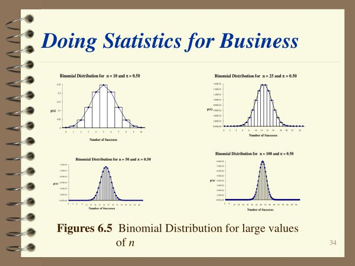 Doing Statistics for Business