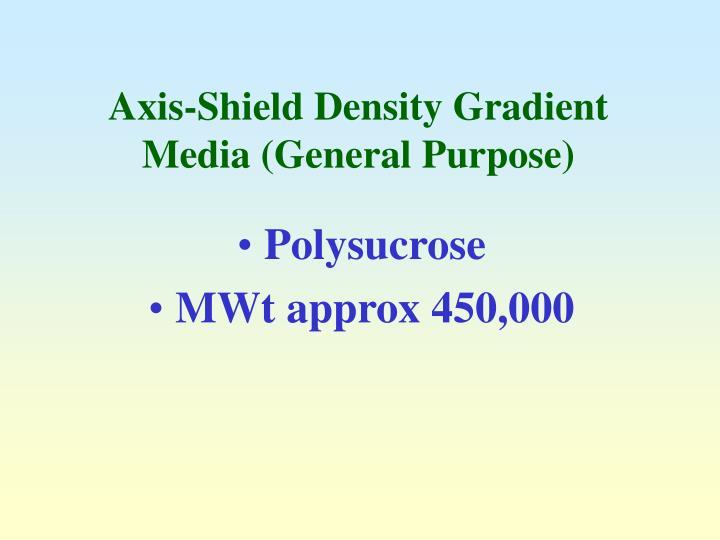 Axis-Shield Density Gradient Media (General Purpose)