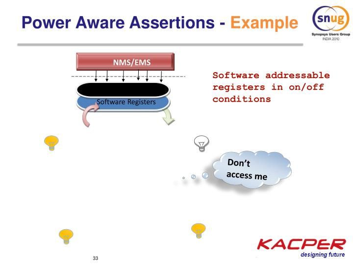 Power Aware Assertions -