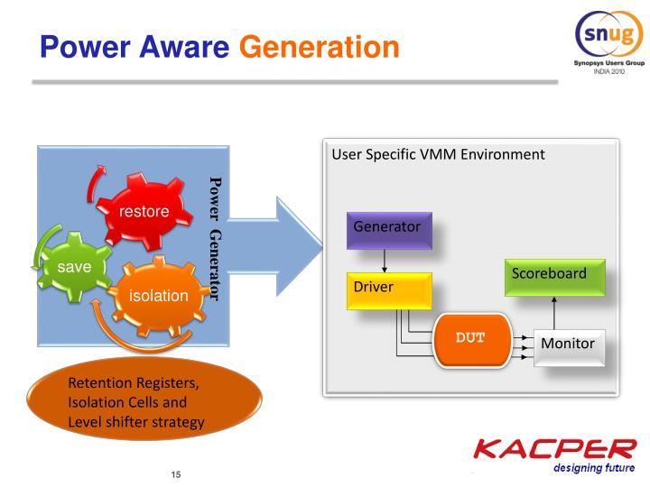 User Specific VMM Environment