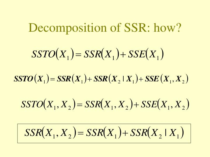 Decomposition of SSR: how?