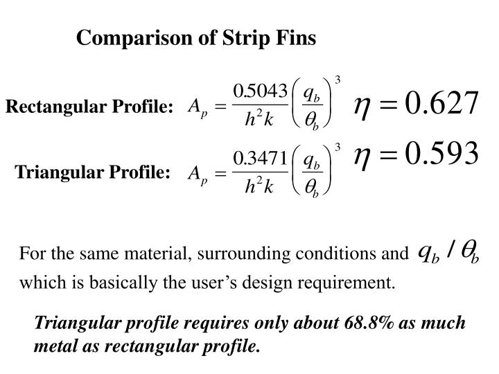 Comparison of Strip Fins