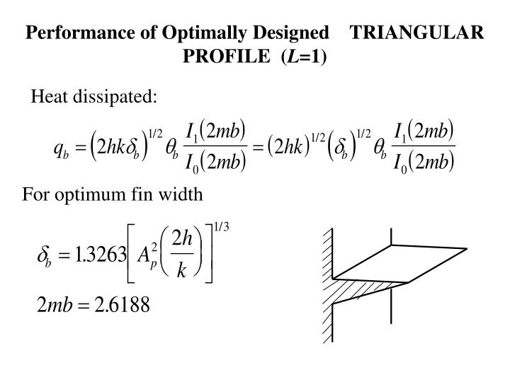 Performance of Optimally Designed    TRIANGULAR PROFILE  (