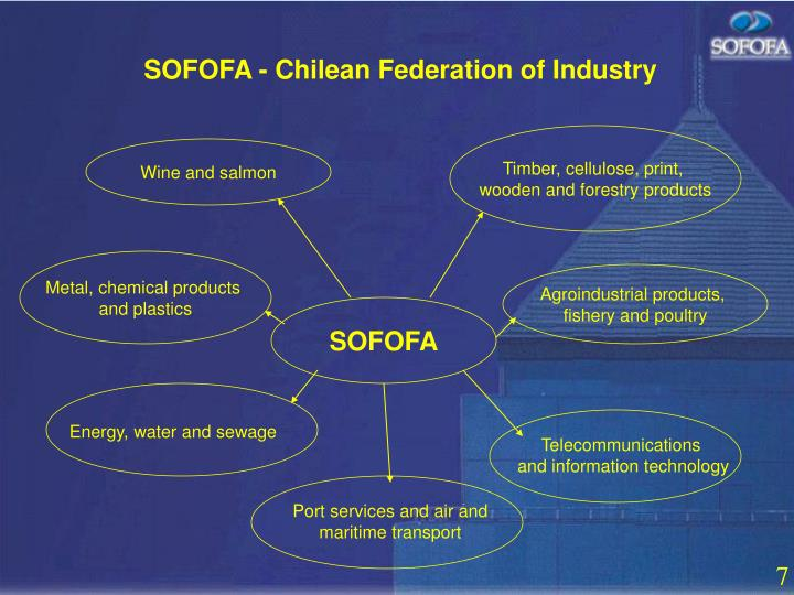 SOFOFA - Chilean Federation of Industry