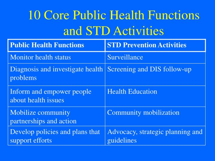 Public Health Functions