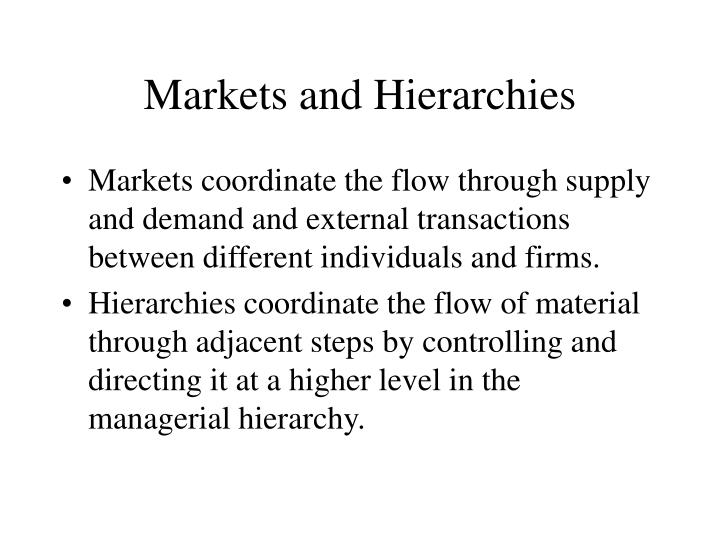 Markets and Hierarchies