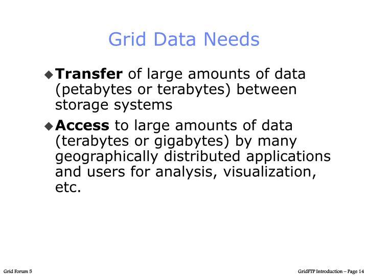 Grid Data Needs
