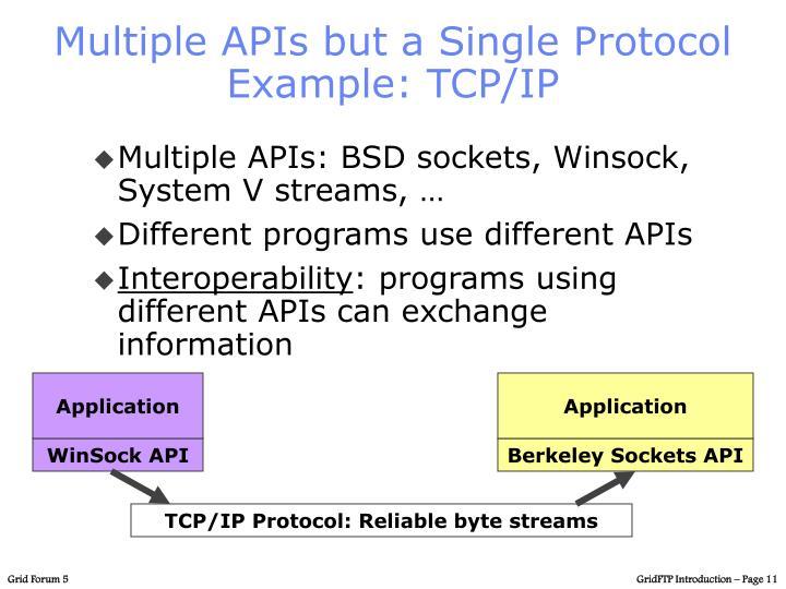 Multiple APIs but a Single Protocol