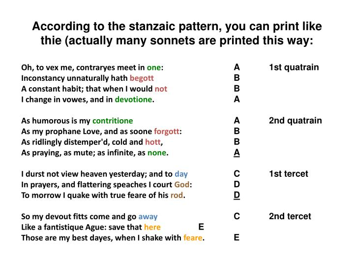 According to the stanzaic pattern, you can print like thie (actually many sonnets are printed this way: