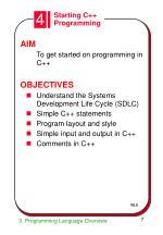 starting c programming