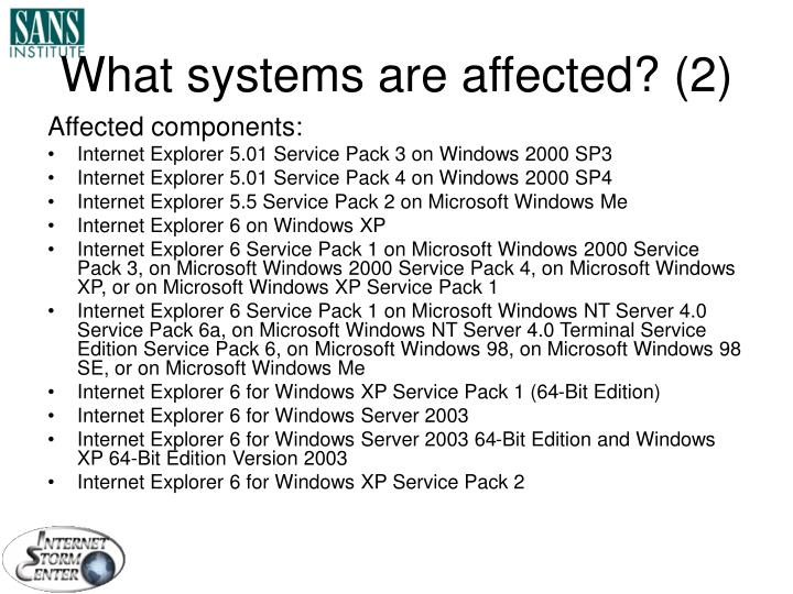 What systems are affected? (2)
