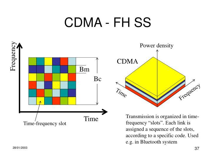 CDMA - FH SS