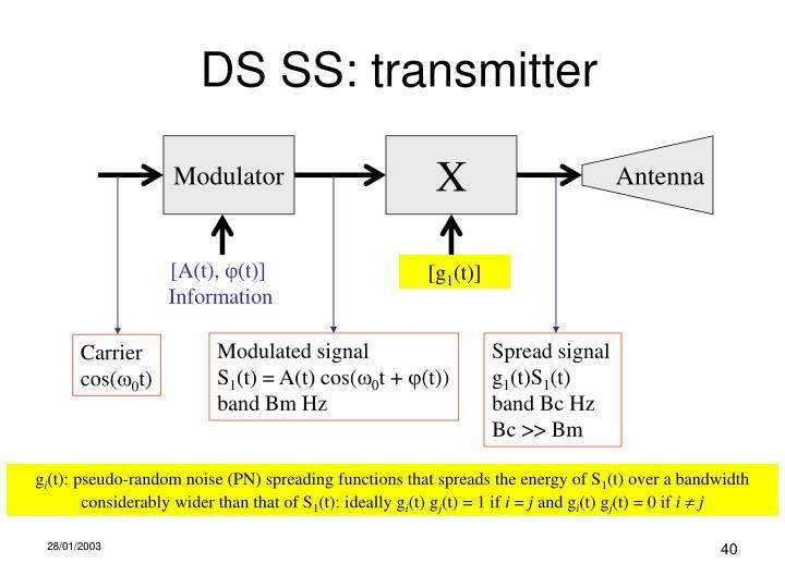 DS SS: transmitter
