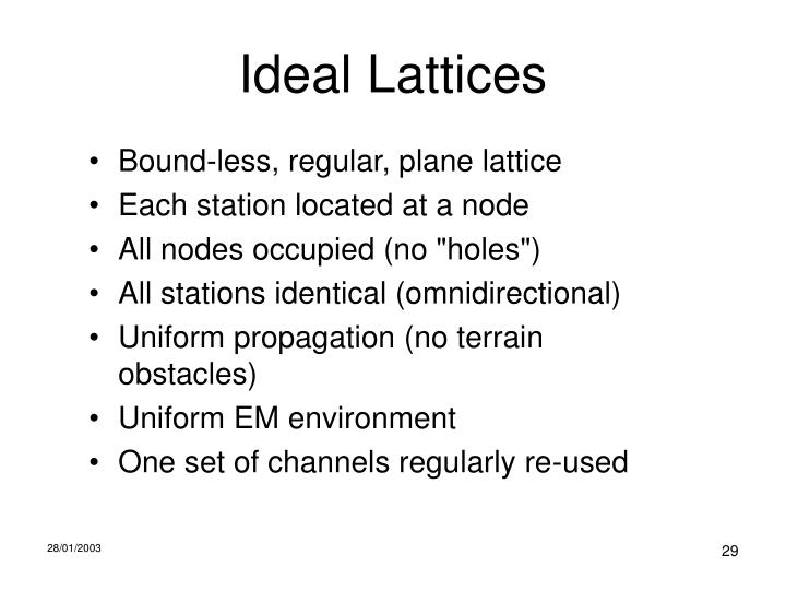 Ideal Lattices
