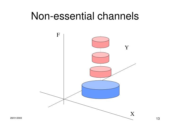 Non-essential channels
