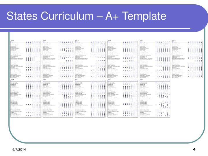 States Curriculum – A+ Template