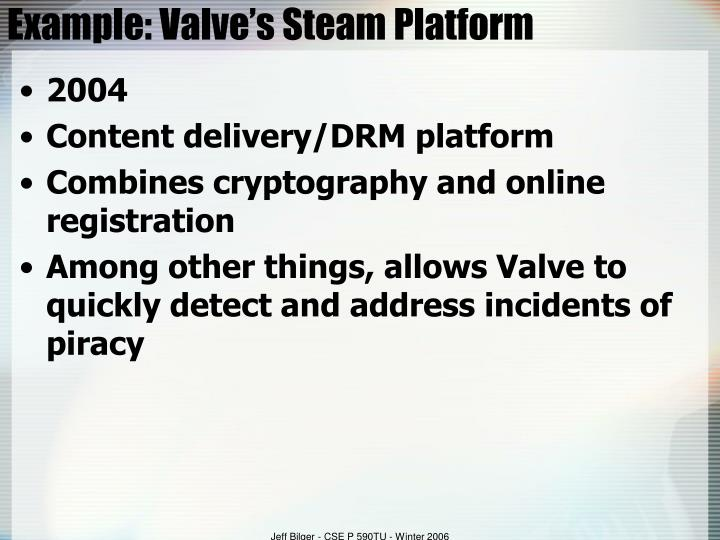 Example: Valve's Steam Platform