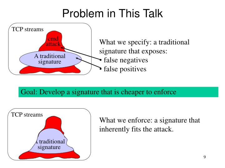 Problem in This Talk