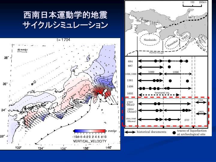 西南日本運動学的地震