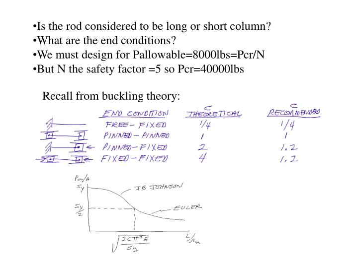 Is the rod considered to be long or short column?