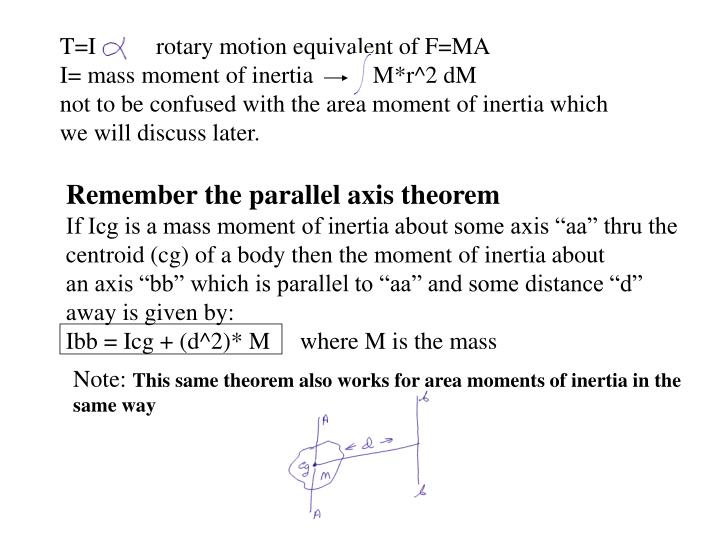 T=I          rotary motion equivalent of F=MA