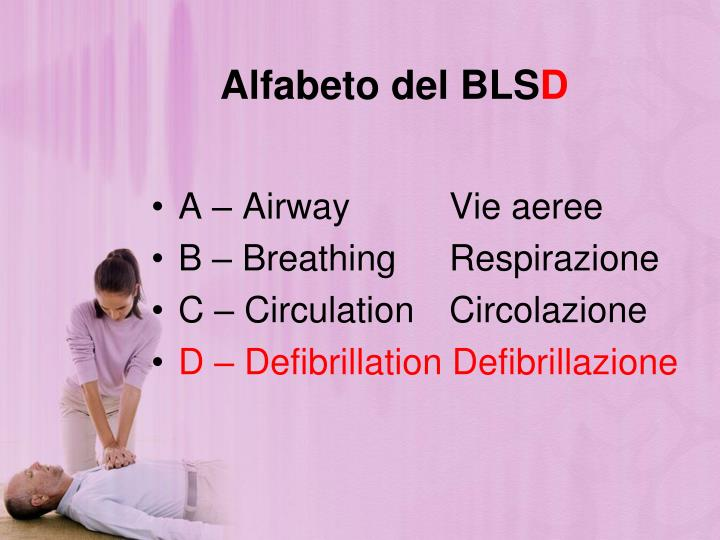 Alfabeto del BLS