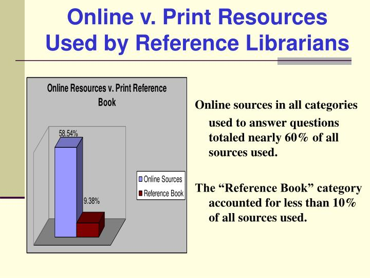 Online v. Print Resources Used by Reference Librarians