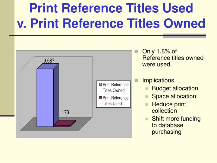 Print Reference Titles Used