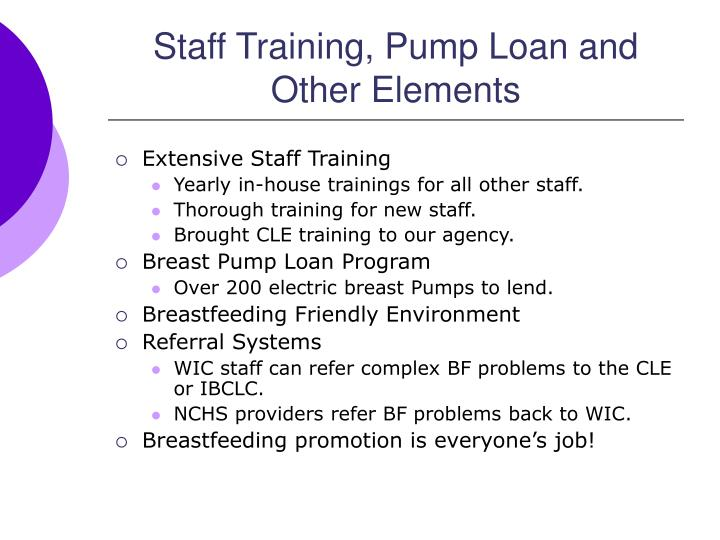 Staff Training, Pump Loan and Other Elements