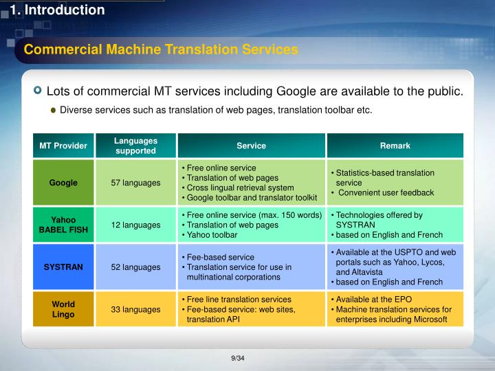 Commercial Machine Translation Services
