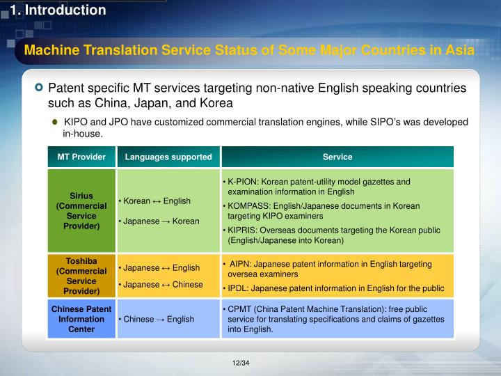 Machine Translation Service Status of Some Major Countries in Asia