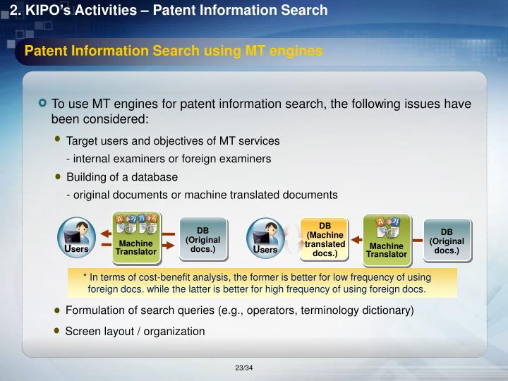 Patent Information Search using MT engines
