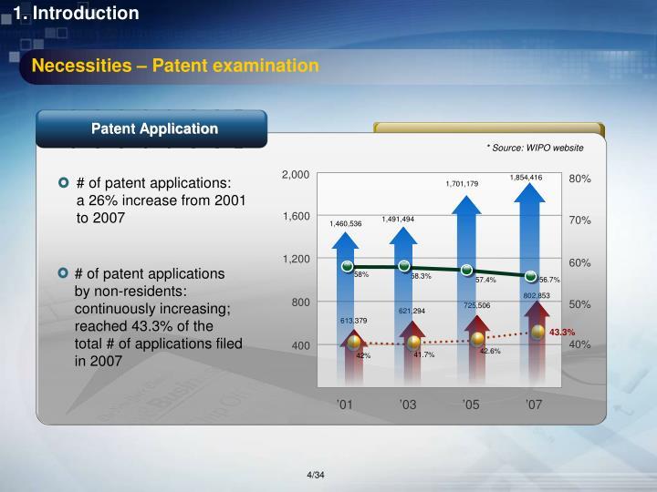 Necessities – Patent examination