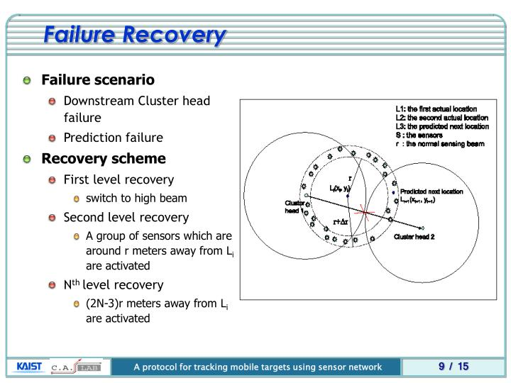 Failure Recovery