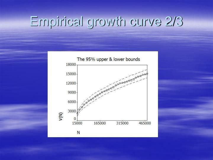 Empirical growth curve 2/3
