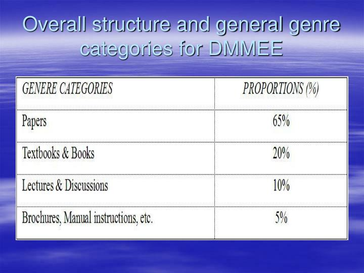 Overall structure and general genre categories for DMMEE