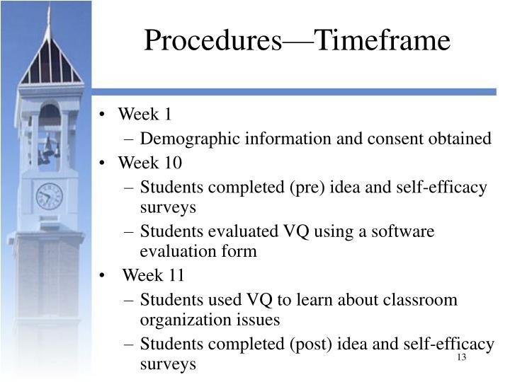 Procedures—Timeframe