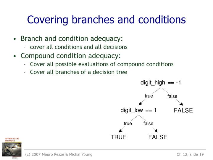 Covering branches and conditions