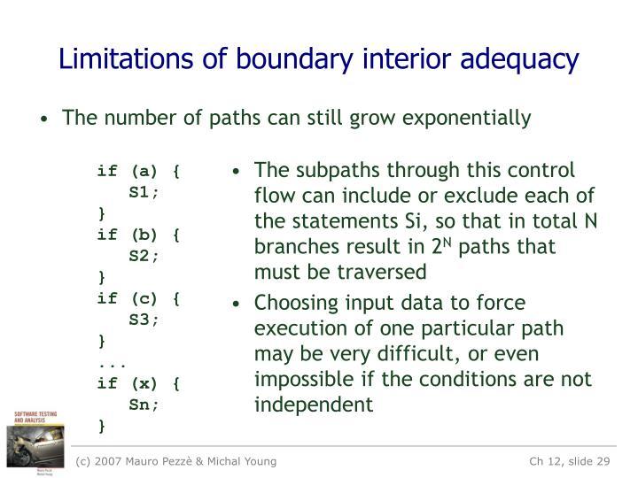 Limitations of boundary interior adequacy
