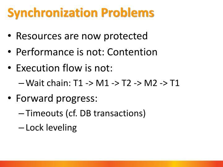 Synchronization Problems