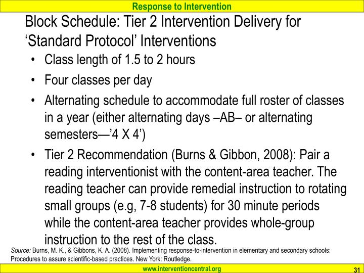 Block Schedule: Tier 2 Intervention Delivery for 'Standard Protocol' Interventions