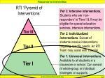 rti pyramid of interventions