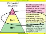 rti pyramid of interventions1