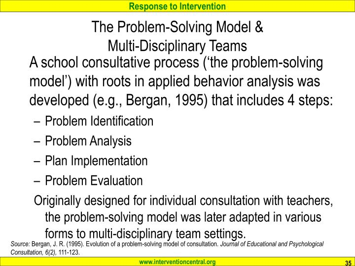 The Problem-Solving Model &