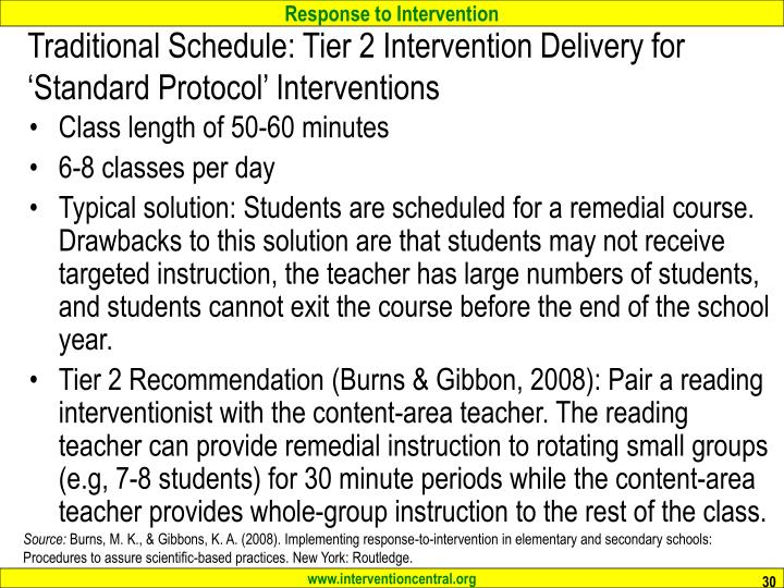 Traditional Schedule: Tier 2 Intervention Delivery for 'Standard Protocol' Interventions