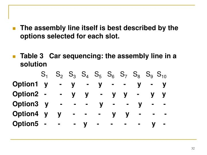 The assembly line itself is best described by the options selected for each slot.