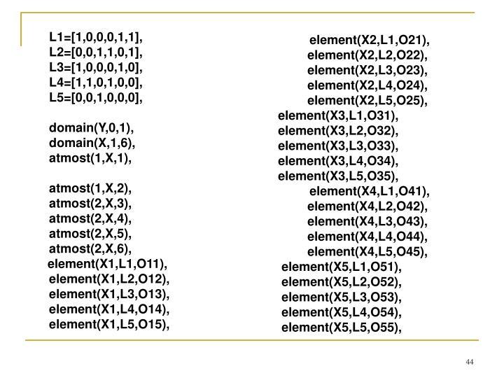 element(X2,L1,O21),