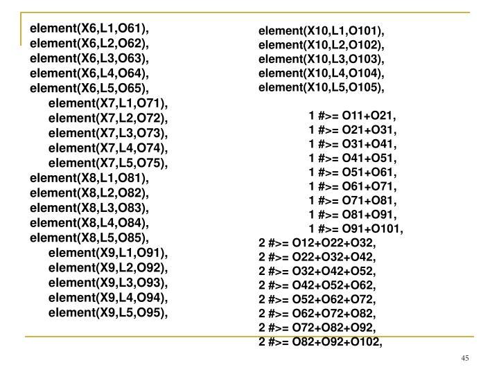 element(X10,L1,O101),