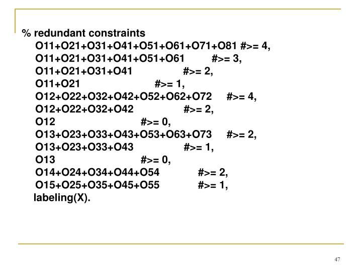 % redundant constraints
