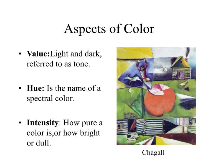 Aspects of Color